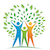 Loudoun Holistic Health Partners